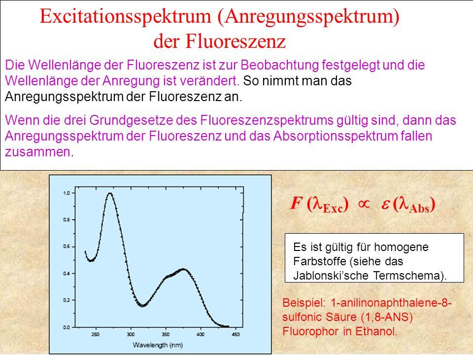 Excitationsspektrum (Anregungsspektrum) der Fluoreszenz F ( Exc )   ( Abs ) Beispiel: 1-anilinonaphthalene-8- sulfonic Säure (1,8-ANS) Fluorophor in Ethanol.