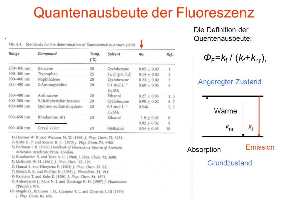Quantenausbeute der Fluoreszenz Die Definition der Quentenausbeute: Φ F =k f / (k f +k nr ), Absorption Emission kfkf k nr Grundzustand Angeregter Zustand Wärme