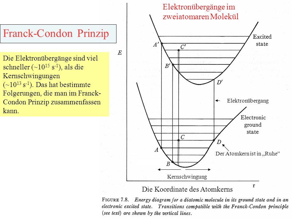 Die Elektronübergänge sind viel schneller (~10 15 s -1 ), als die Kernschwingungen (~10 13 s -1 ).