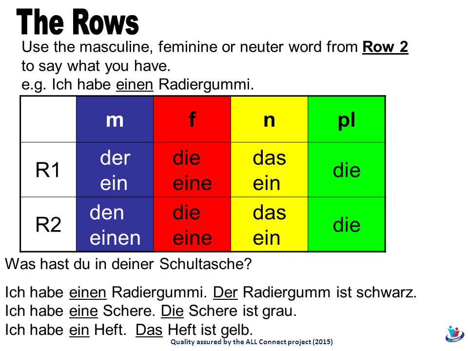 Use the masculine, feminine or neuter word from Row 2 to say what you have. e.g. Ich habe einen Radiergummi. mfnpl R1 der ein die eine das ein die R2