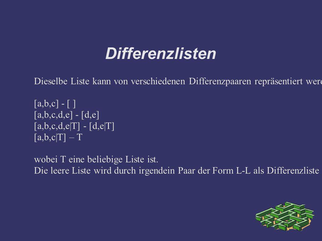 Differenzlisten Dieselbe Liste kann von verschiedenen Differenzpaaren repräsentiert werden. [a,b,c] - [ ] [a,b,c,d,e] - [d,e] [a,b,c,d,e|T] - [d,e|T]