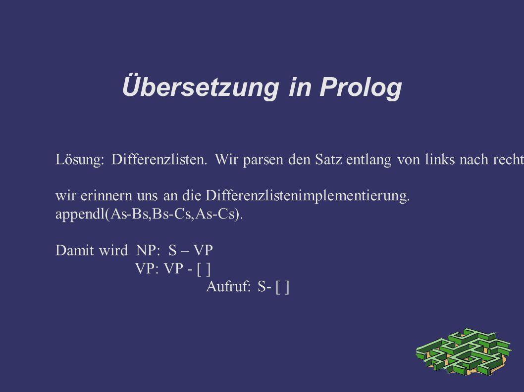 Übersetzung in Prolog Lösung: Differenzlisten. Wir parsen den Satz entlang von links nach rechts. Wir können also sagen, Eingabe ist eine Liste von At