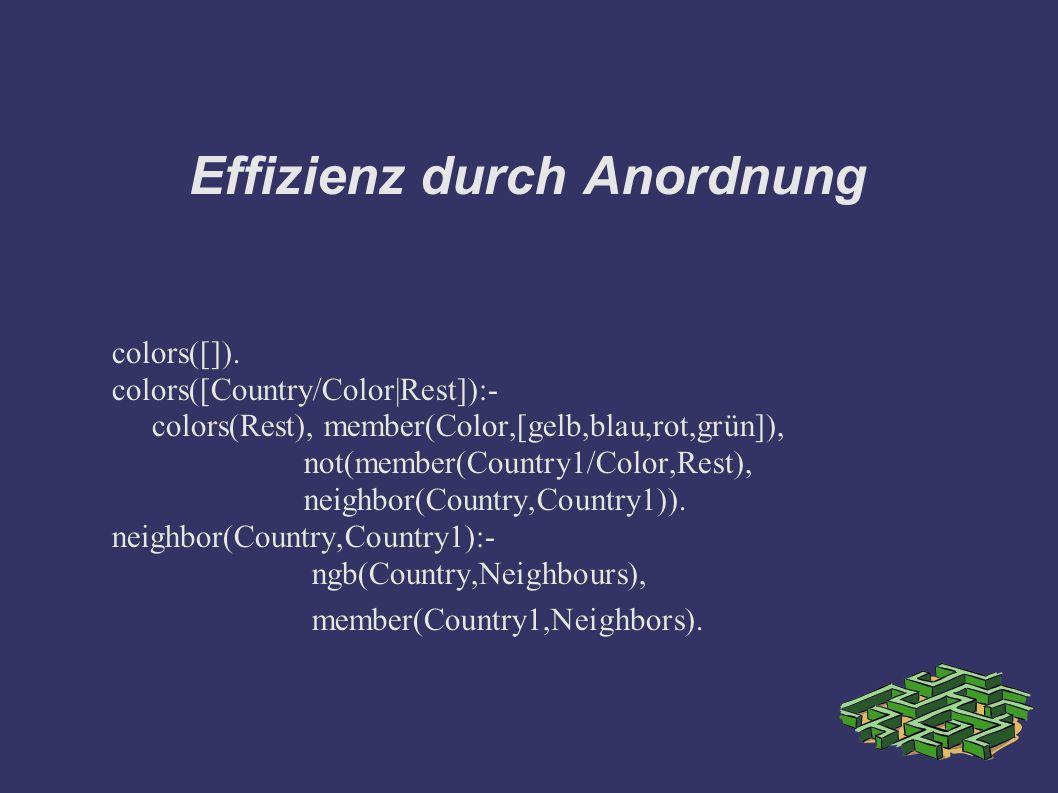 Effizienz durch Anordnung colors([]). colors([Country/Color|Rest]):- colors(Rest), member(Color,[gelb,blau,rot,grün]), not(member(Country1/Color,Rest)