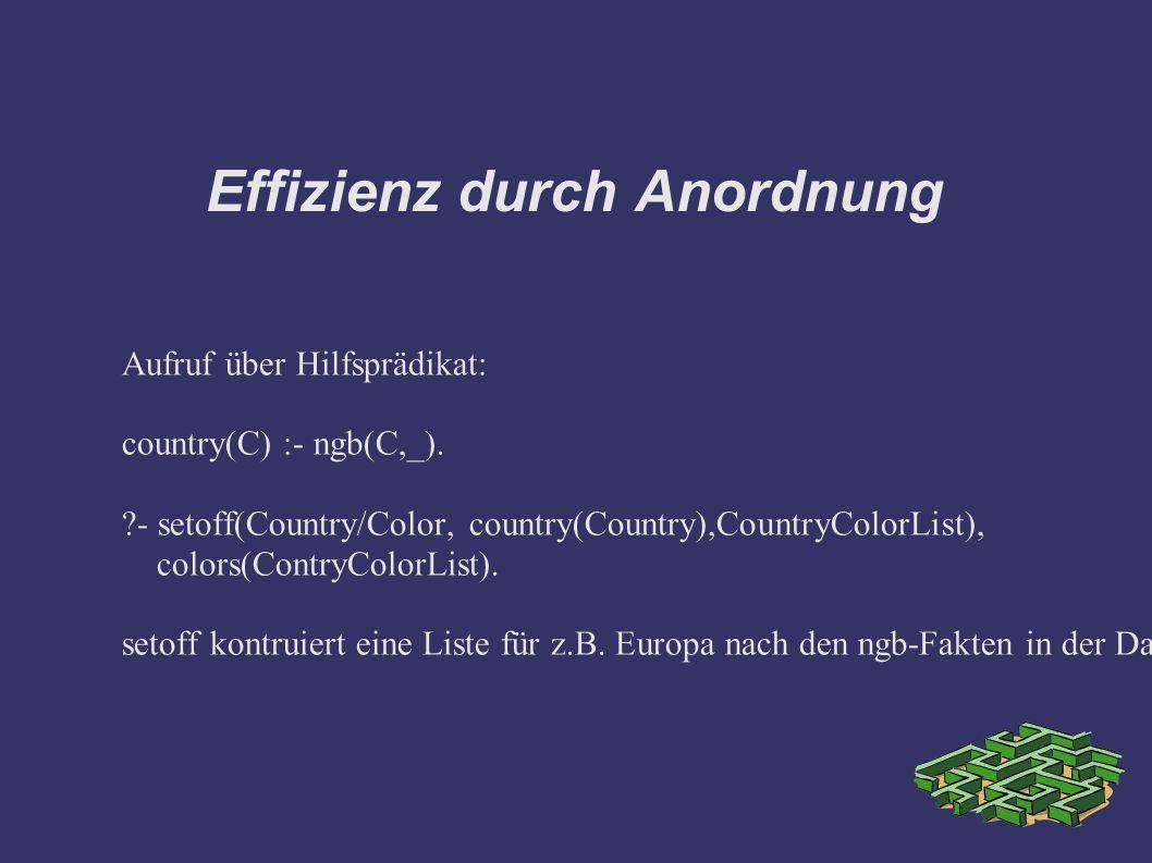 Effizienz durch Anordnung Aufruf über Hilfsprädikat: country(C) :- ngb(C,_). ?- setoff(Country/Color, country(Country),CountryColorList), colors(Contr