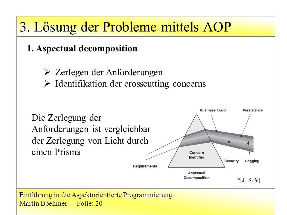 3. Lösung der Probleme mittels AOP Einführung in die Aspektorientierte Programmierung Martin BoehmerFolie: 20  Zerlegen der Anforderungen  Identifik