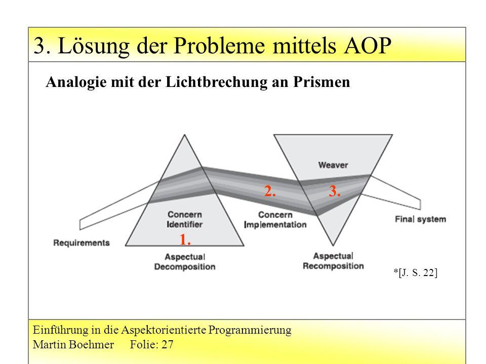 3. Lösung der Probleme mittels AOP Einführung in die Aspektorientierte Programmierung Martin BoehmerFolie: 27 Analogie mit der Lichtbrechung an Prisme