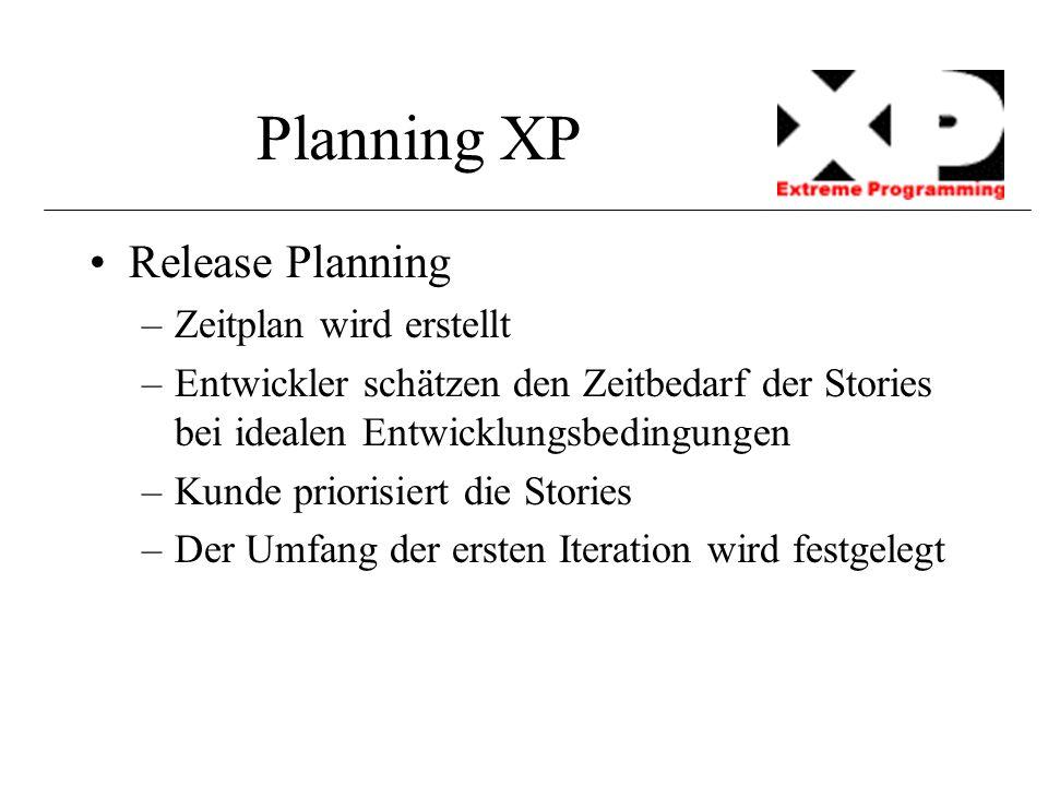 Planning XP Release Planning –Zeitplan wird erstellt –Entwickler schätzen den Zeitbedarf der Stories bei idealen Entwicklungsbedingungen –Kunde priori