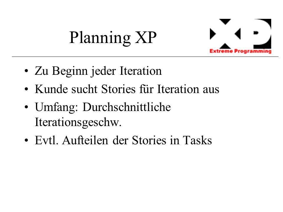 Planning XP Zu Beginn jeder Iteration Kunde sucht Stories für Iteration aus Umfang: Durchschnittliche Iterationsgeschw. Evtl. Aufteilen der Stories in