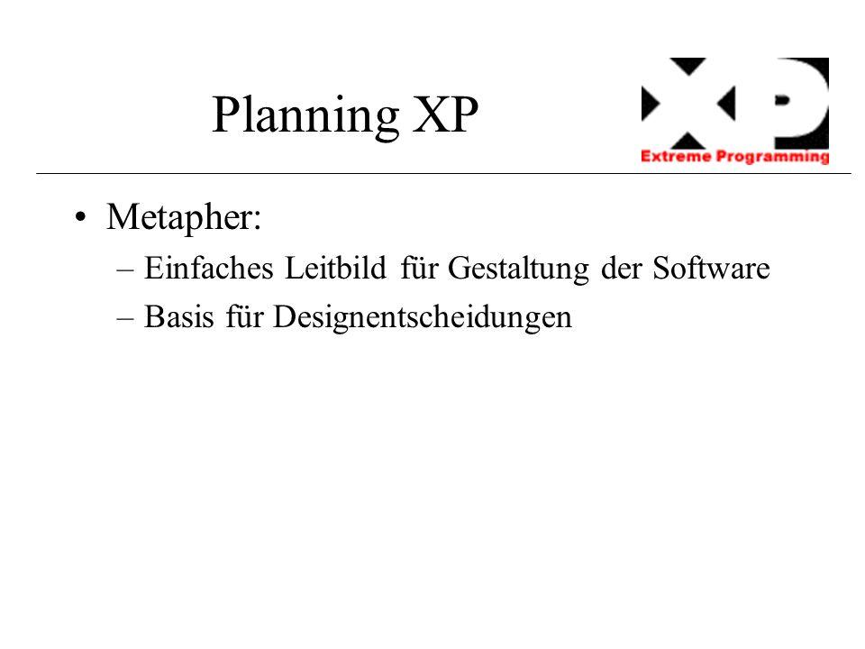 Planning XP Metapher: –Einfaches Leitbild für Gestaltung der Software –Basis für Designentscheidungen
