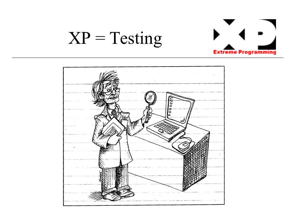 XP = Testing