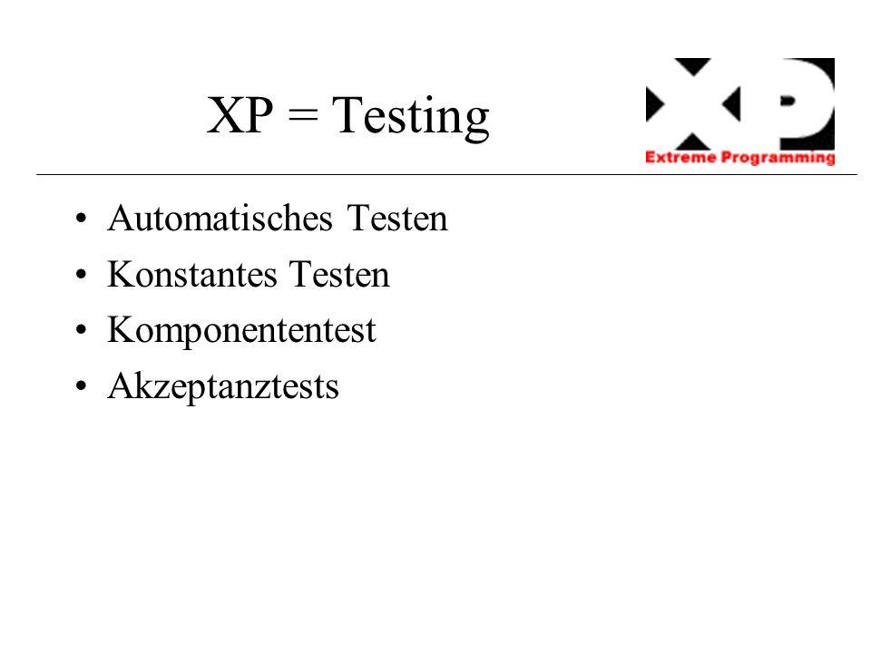 Automatisches Testen Konstantes Testen Komponententest Akzeptanztests
