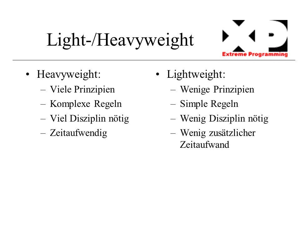 Light-/Heavyweight Heavyweight: –Viele Prinzipien –Komplexe Regeln –Viel Disziplin nötig –Zeitaufwendig Lightweight: –Wenige Prinzipien –Simple Regeln