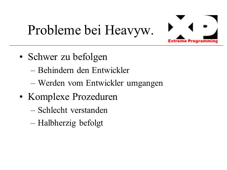 Probleme bei Heavyw. Schwer zu befolgen –Behindern den Entwickler –Werden vom Entwickler umgangen Komplexe Prozeduren –Schlecht verstanden –Halbherzig