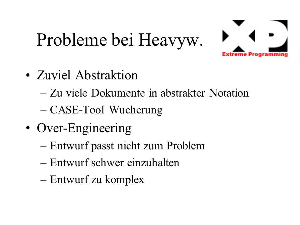 Probleme bei Heavyw. Zuviel Abstraktion –Zu viele Dokumente in abstrakter Notation –CASE-Tool Wucherung Over-Engineering –Entwurf passt nicht zum Prob