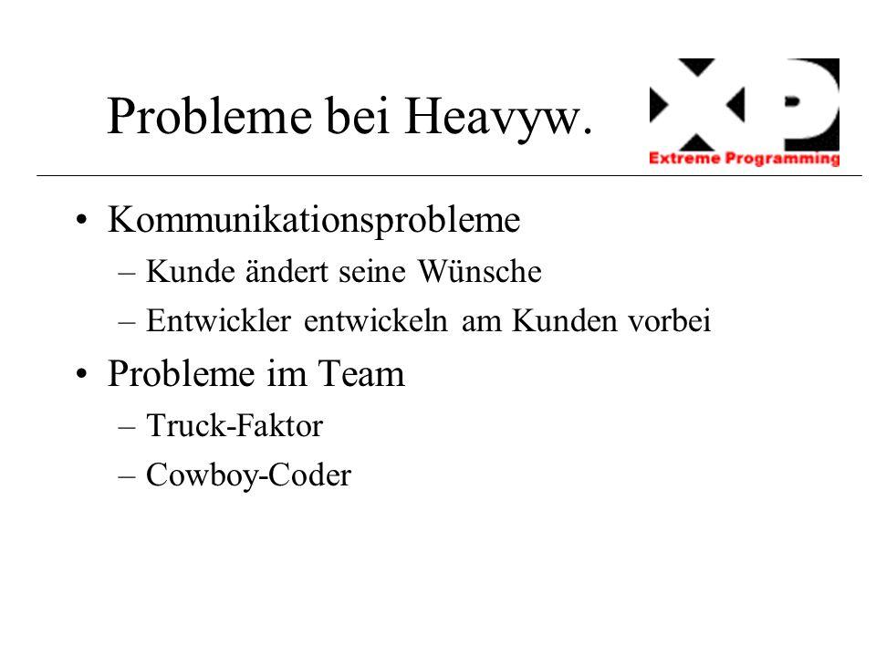 Probleme bei Heavyw. Kommunikationsprobleme –Kunde ändert seine Wünsche –Entwickler entwickeln am Kunden vorbei Probleme im Team –Truck-Faktor –Cowboy
