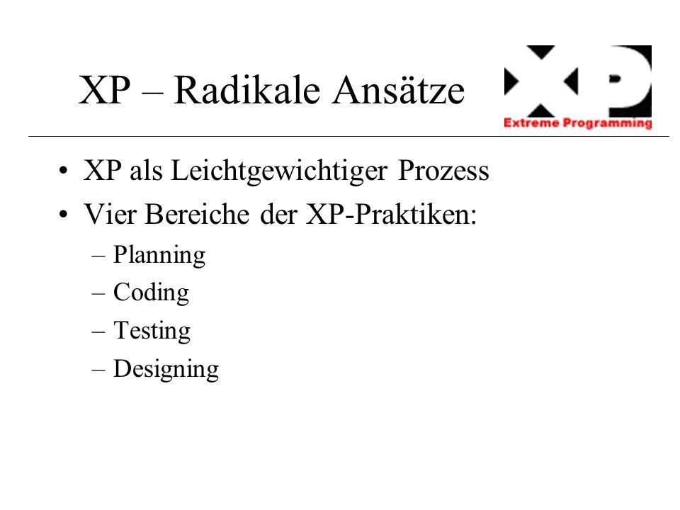 XP – Radikale Ansätze XP als Leichtgewichtiger Prozess Vier Bereiche der XP-Praktiken: –Planning –Coding –Testing –Designing