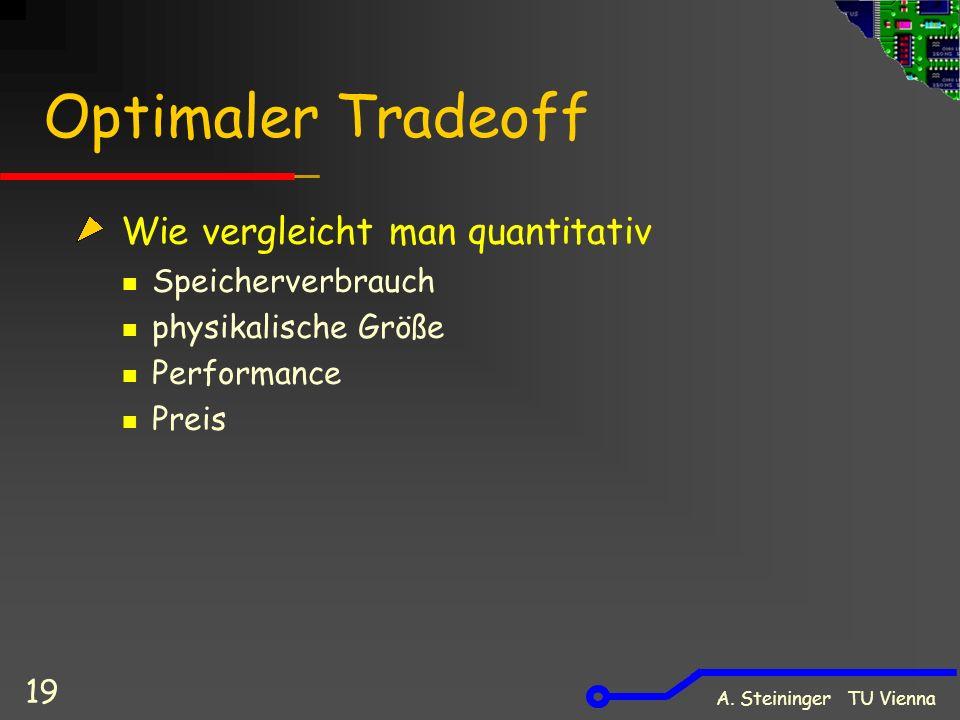 A. Steininger TU Vienna 19 Optimaler Tradeoff Wie vergleicht man quantitativ Speicherverbrauch physikalische Größe Performance Preis