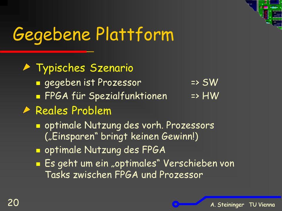 A. Steininger TU Vienna 20 Gegebene Plattform Typisches Szenario gegeben ist Prozessor=> SW FPGA für Spezialfunktionen=> HW Reales Problem optimale Nu