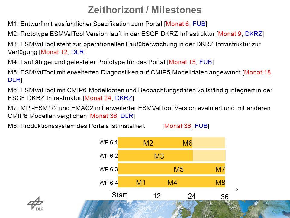Zeithorizont / Milestones M1: Entwurf mit ausführlicher Spezifikation zum Portal [Monat 6, FUB] M2: Prototype ESMValTool Version läuft in der ESGF DKRZ Infrastruktur [Monat 9, DKRZ] M3: ESMValTool steht zur operationellen Laufüberwachung in der DKRZ Infrastruktur zur Verfügung [Monat 12, DLR] M4: Lauffähiger und getesteter Prototype für das Portal [Monat 15, FUB] M5: ESMValTool mit erweiterten Diagnostiken auf CMIP5 Modelldaten angewandt [Monat 18, DLR] M6: ESMValTool mit CMIP6 Modelldaten und Beobachtungsdaten vollständig integriert in der ESGF DKRZ Infrastruktur [Monat 24, DKRZ] M7: MPI-ESM1/2 und EMAC2 mit erweiterter ESMValTool Version evaluiert und mit anderen CMIP6 Modellen verglichen [Monat 36, DLR] M8: Produktionssystem des Portals ist installiert [Monat 36, FUB] Start 12 24 36 M1 M2 M3 M4 M5 M6 M7 M8 WP 6.1 WP 6.2 WP 6.3 WP 6.4