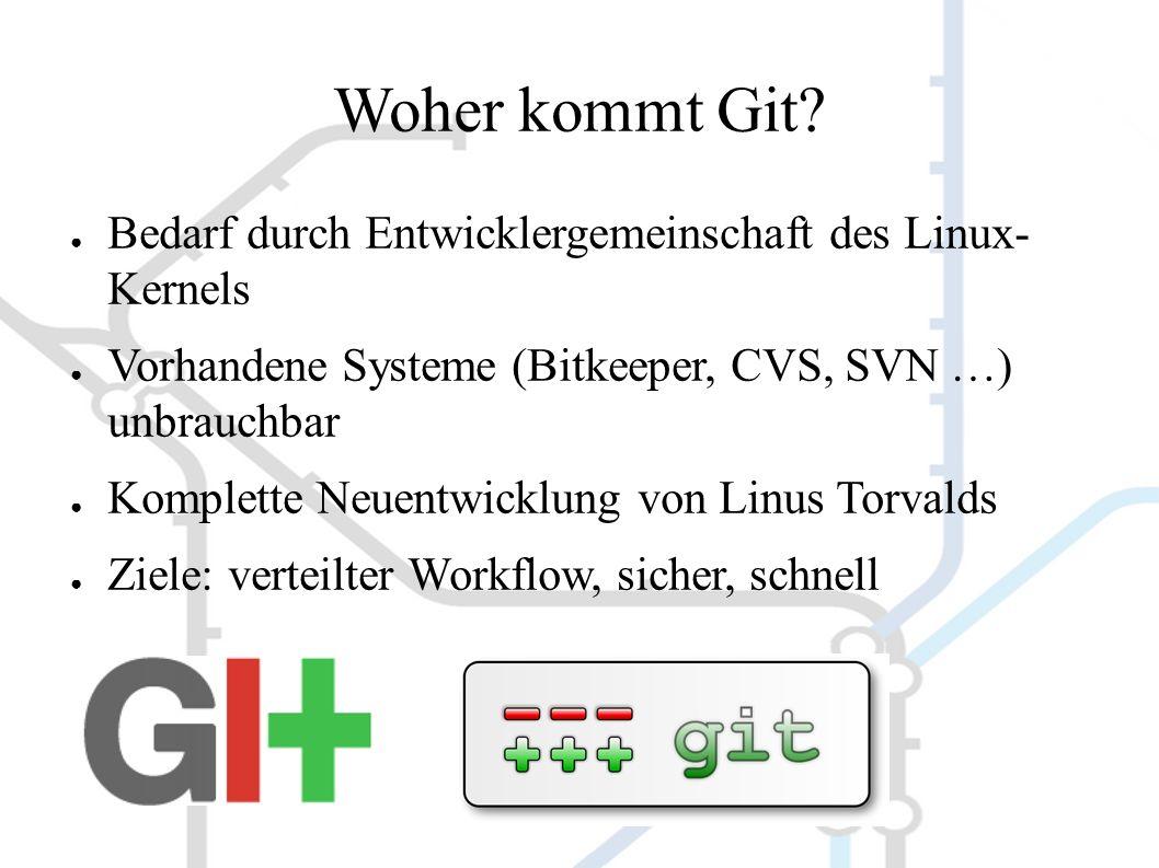 Woher kommt Git.