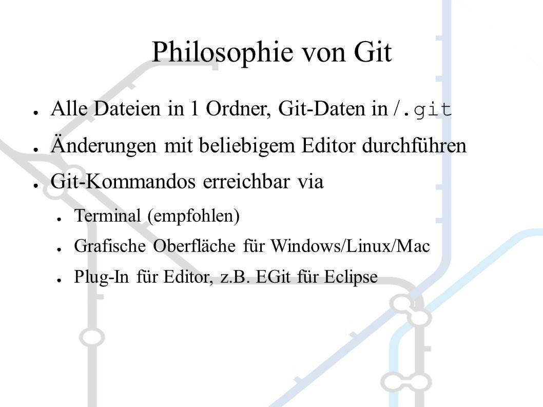Philosophie von Git ● Alle Dateien in 1 Ordner, Git-Daten in /.git ● Änderungen mit beliebigem Editor durchführen ● Git-Kommandos erreichbar via ● Terminal (empfohlen) ● Grafische Oberfläche für Windows/Linux/Mac ● Plug-In für Editor, z.B.