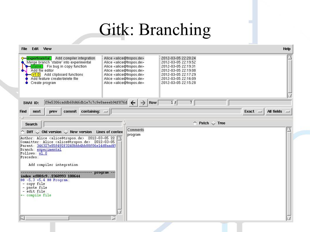 Gitk: Branching