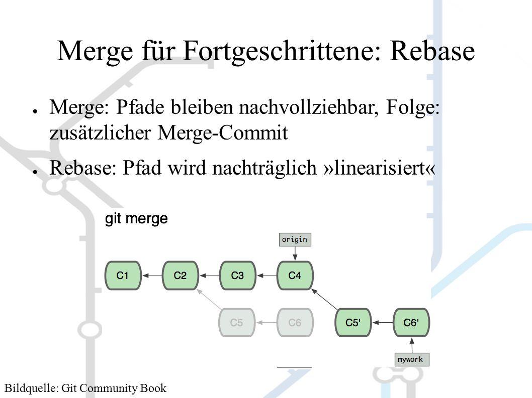 Merge für Fortgeschrittene: Rebase Bildquelle: Git Community Book ● Merge: Pfade bleiben nachvollziehbar, Folge: zusätzlicher Merge-Commit ● Rebase: Pfad wird nachträglich »linearisiert«