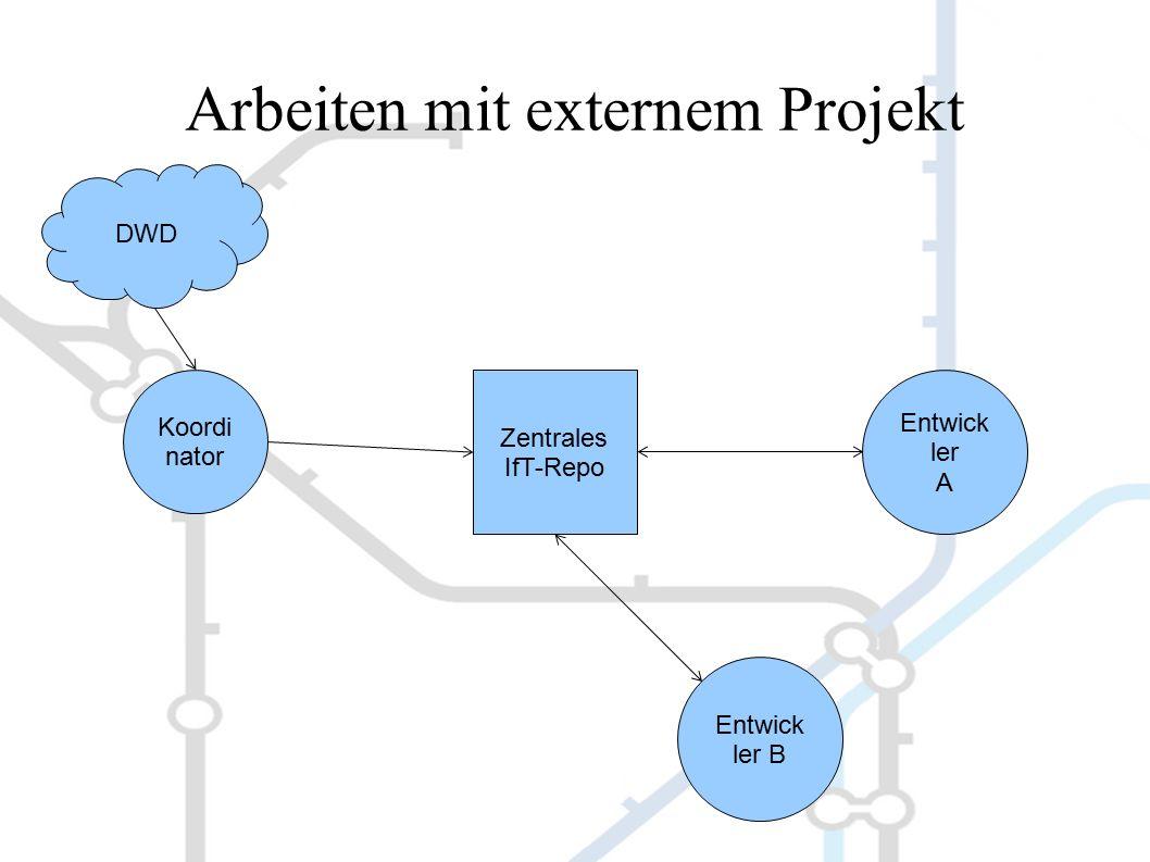 Arbeiten mit externem Projekt DWD Koordi nator Zentrales IfT-Repo Entwick ler A Entwick ler B