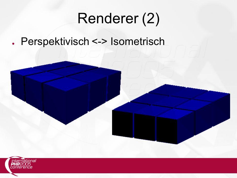 Renderer (2) ● Perspektivisch Isometrisch