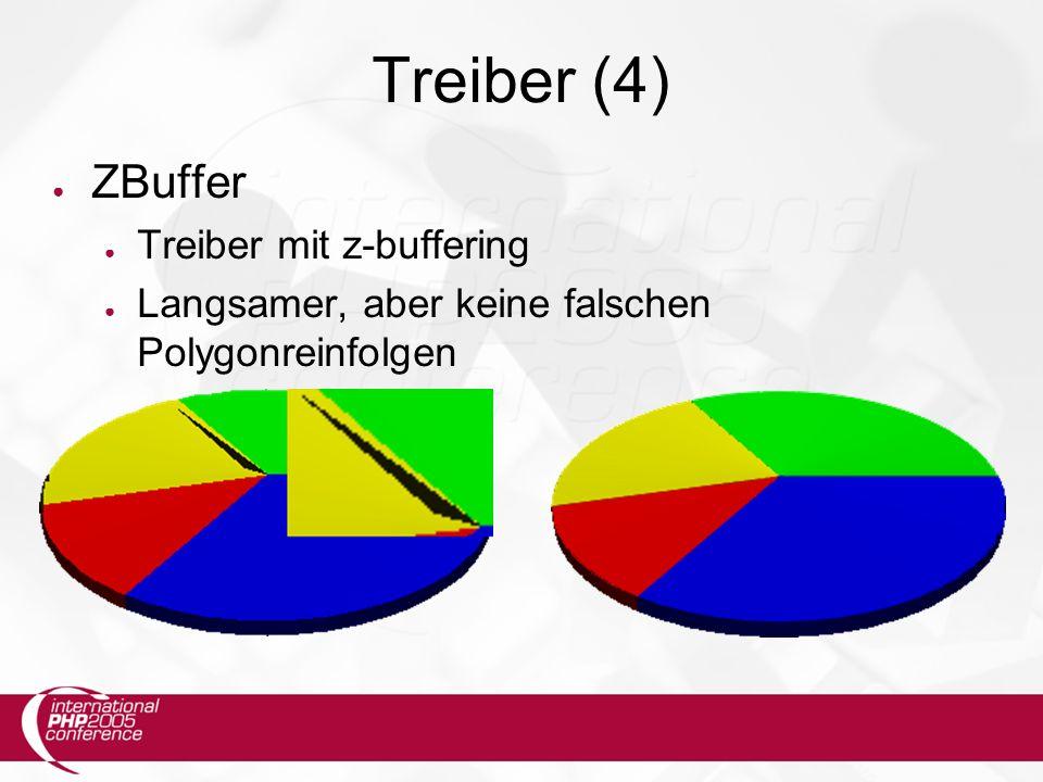 Treiber (4) ● ZBuffer ● Treiber mit z-buffering ● Langsamer, aber keine falschen Polygonreinfolgen