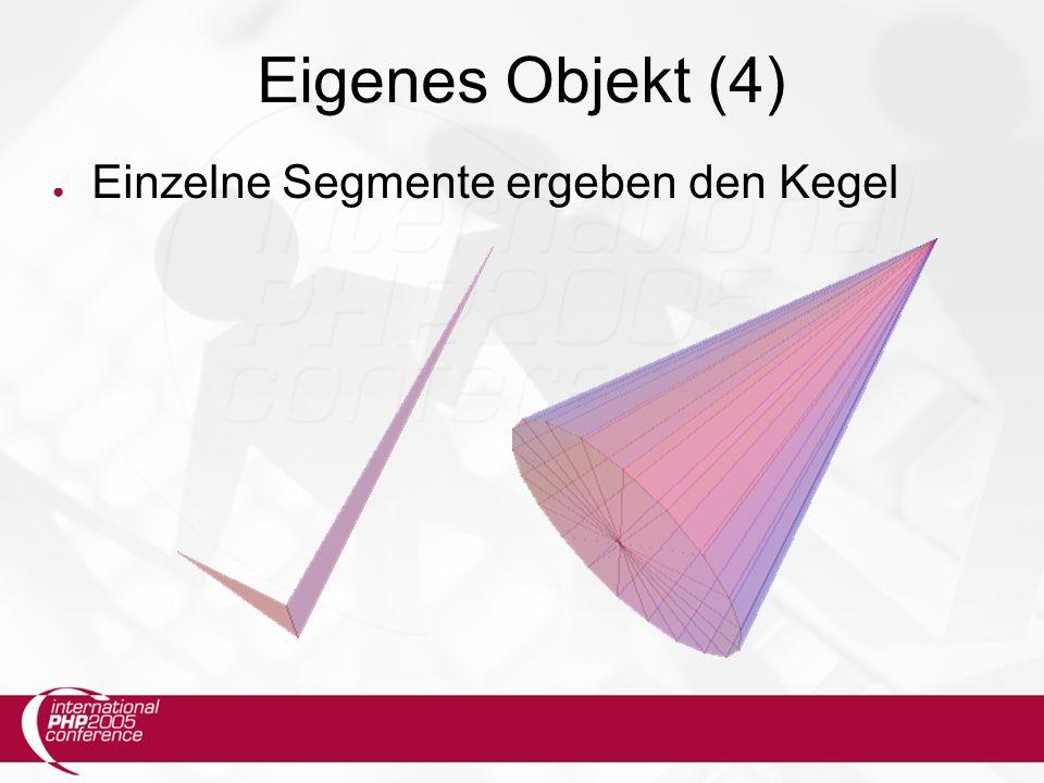 Eigenes Objekt (4) ● Einzelne Segmente ergeben den Kegel