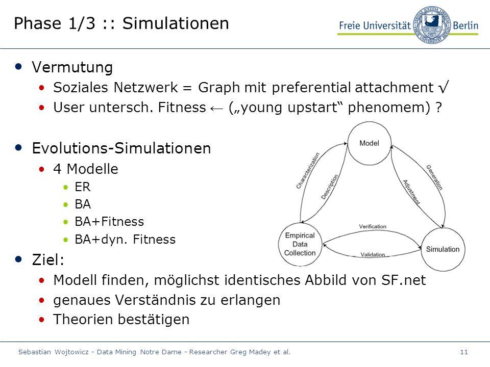 Sebastian Wojtowicz - Data Mining Notre Dame - Researcher Greg Madey et al.11 Phase 1/3 :: Simulationen Vermutung Soziales Netzwerk = Graph mit preferential attachment √ User untersch.