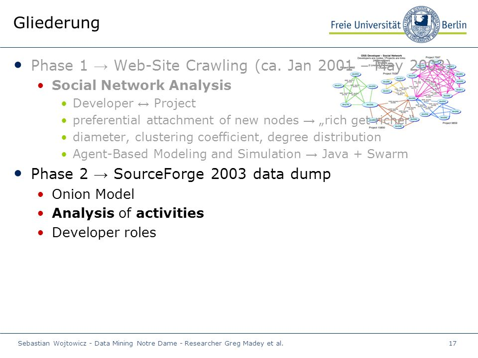 Sebastian Wojtowicz - Data Mining Notre Dame - Researcher Greg Madey et al.17 Gliederung Phase 1 → Web-Site Crawling (ca. Jan 2001 – May 2003) Social