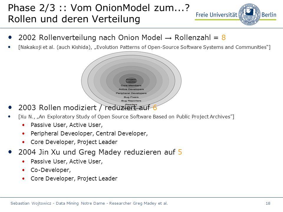 Sebastian Wojtowicz - Data Mining Notre Dame - Researcher Greg Madey et al.18 Phase 2/3 :: Vom OnionModel zum....