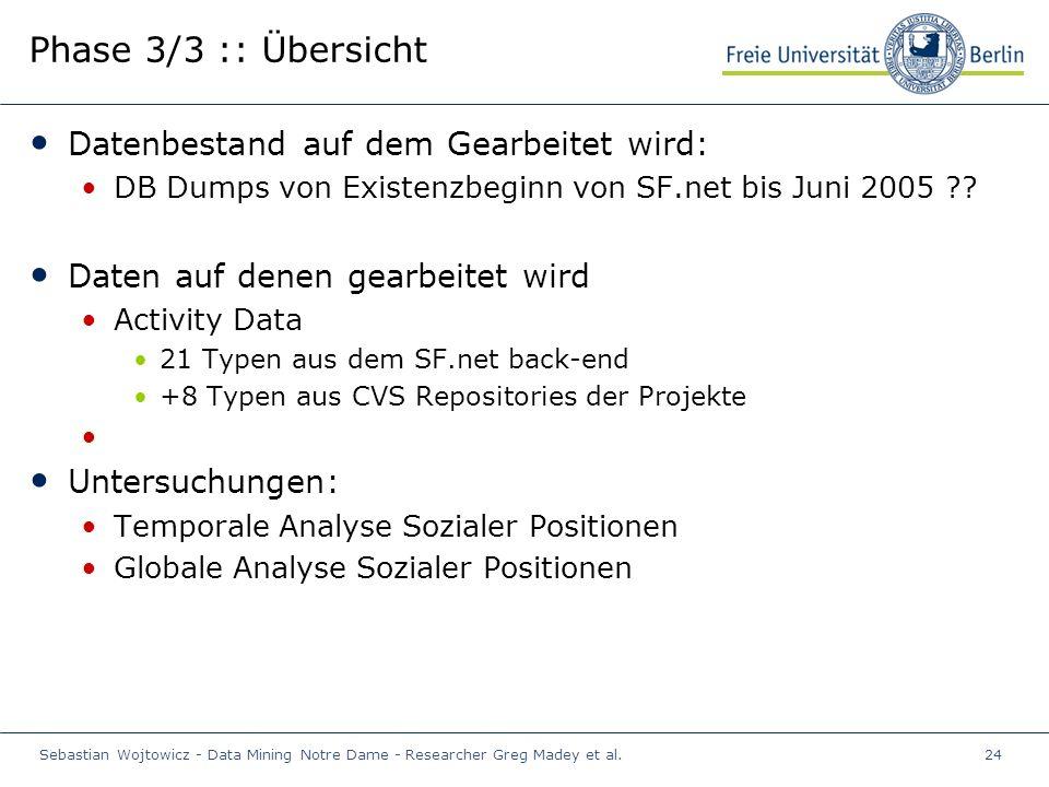 Sebastian Wojtowicz - Data Mining Notre Dame - Researcher Greg Madey et al.24 Phase 3/3 :: Übersicht Datenbestand auf dem Gearbeitet wird: DB Dumps von Existenzbeginn von SF.net bis Juni 2005 ?.