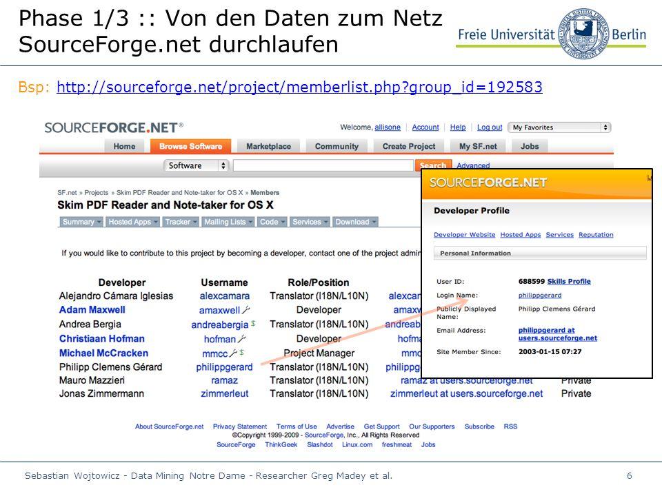 Sebastian Wojtowicz - Data Mining Notre Dame - Researcher Greg Madey et al.6 Phase 1/3 :: Von den Daten zum Netz SourceForge.net durchlaufen Bsp: http://sourceforge.net/project/memberlist.php?group_id=192583