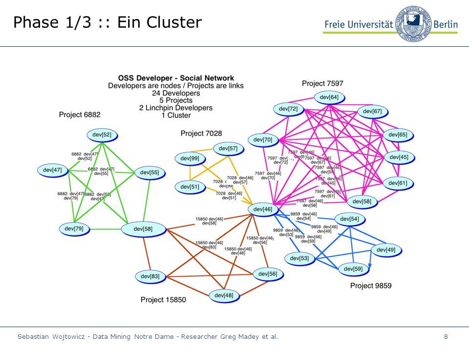 Sebastian Wojtowicz - Data Mining Notre Dame - Researcher Greg Madey et al.8 Phase 1/3 :: Ein Cluster