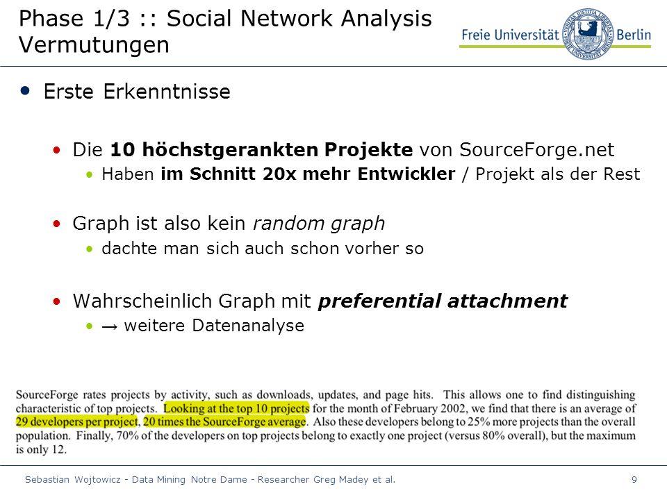 Sebastian Wojtowicz - Data Mining Notre Dame - Researcher Greg Madey et al.9 Phase 1/3 :: Social Network Analysis Vermutungen Erste Erkenntnisse Die 10 höchstgerankten Projekte von SourceForge.net Haben im Schnitt 20x mehr Entwickler / Projekt als der Rest Graph ist also kein random graph dachte man sich auch schon vorher so Wahrscheinlich Graph mit preferential attachment → weitere Datenanalyse