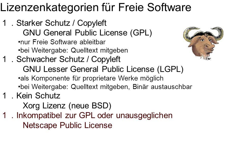 1. Starker Schutz / Copyleft GNU General Public License (GPL) nur Freie Software ableitbar bei Weitergabe: Quelltext mitgeben 1. Schwacher Schutz / Copyleft GNU Lesser General Public License (LGPL) als Komponente für proprietare Werke möglich bei Weitergabe: Quelltext mitgeben, Binär austauschbar 1. Kein Schutz Xorg Lizenz (neue BSD) 1. Inkompatibel zur GPL oder unausgeglichen Netscape Public License Lizenzenkategorien für Freie Software