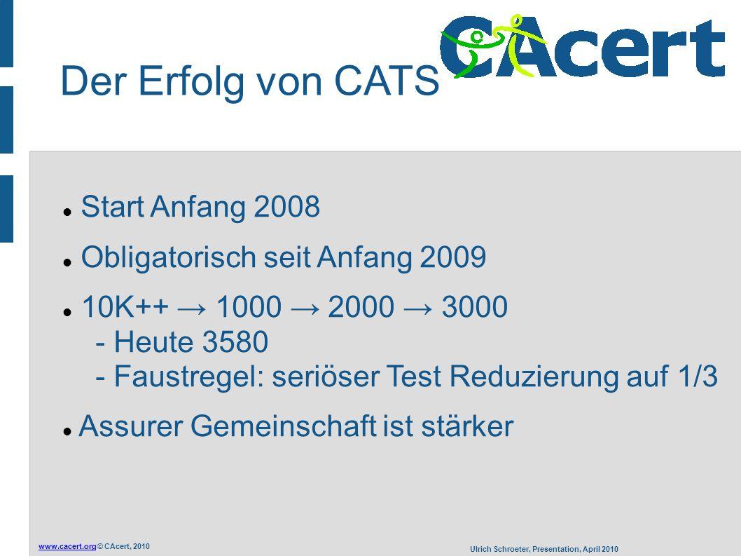 www.cacert.orgwww.cacert.org © CAcert, 2010 Ulrich Schroeter, Presentation, April 2010 Der Erfolg von CATS Start Anfang 2008 Obligatorisch seit Anfang