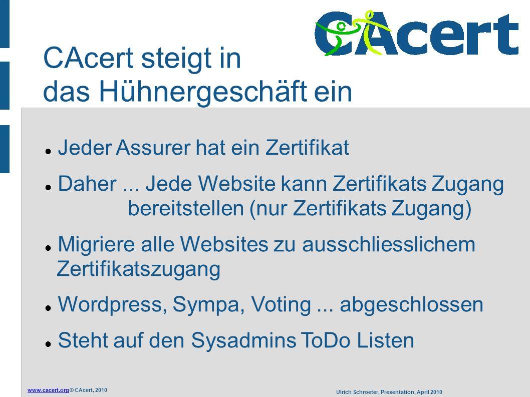 www.cacert.orgwww.cacert.org © CAcert, 2010 Ulrich Schroeter, Presentation, April 2010 CAcert steigt in das Hühnergeschäft ein Jeder Assurer hat ein Zertifikat Daher...