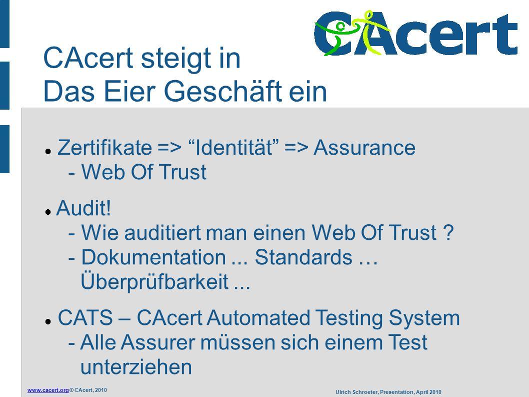 www.cacert.orgwww.cacert.org © CAcert, 2010 Ulrich Schroeter, Presentation, April 2010 CAcert steigt in Das Eier Geschäft ein Zertifikate => Identität => Assurance - Web Of Trust Audit.
