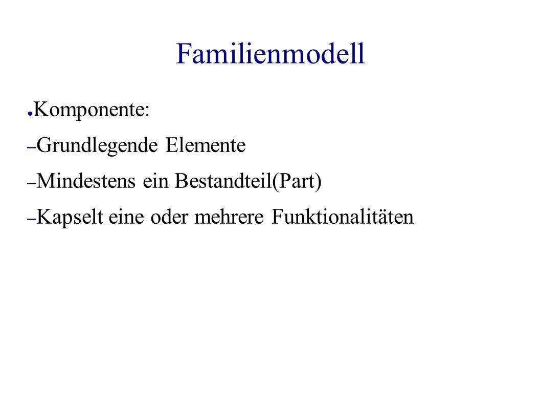 Familienmodell ● Komponente: – Grundlegende Elemente – Mindestens ein Bestandteil(Part) – Kapselt eine oder mehrere Funktionalitäten