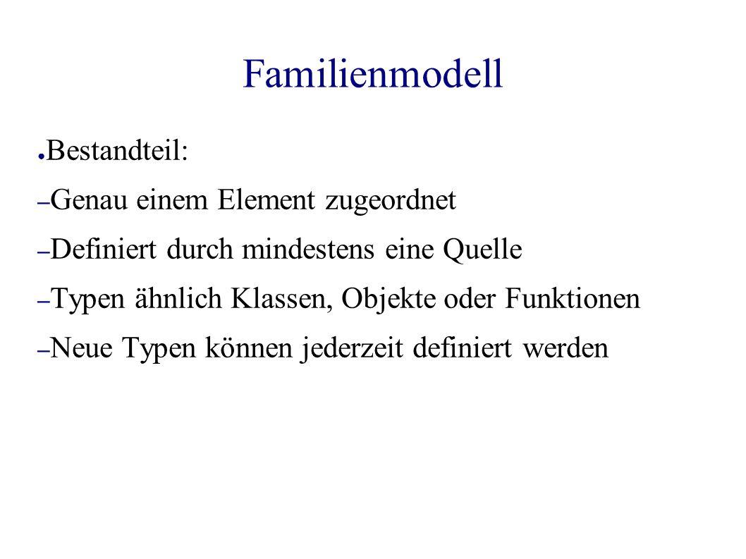 Familienmodell ● Bestandteil: – Genau einem Element zugeordnet – Definiert durch mindestens eine Quelle – Typen ähnlich Klassen, Objekte oder Funktionen – Neue Typen können jederzeit definiert werden