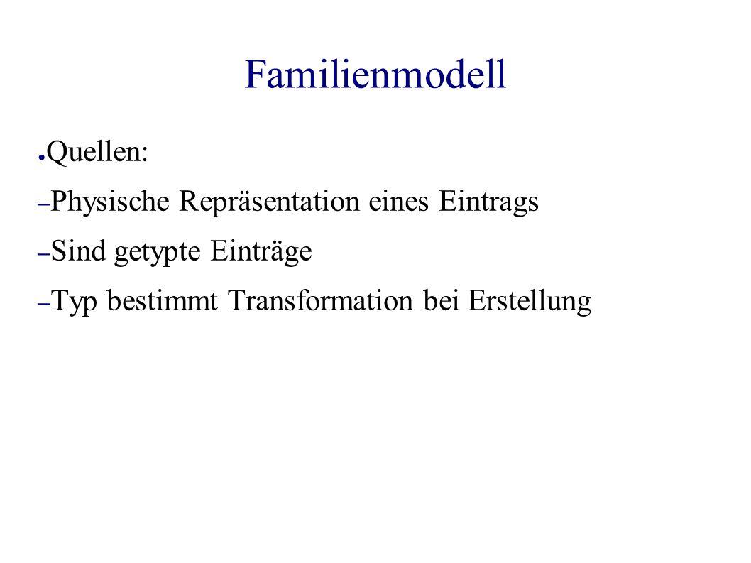 Familienmodell ● Quellen: – Physische Repräsentation eines Eintrags – Sind getypte Einträge – Typ bestimmt Transformation bei Erstellung