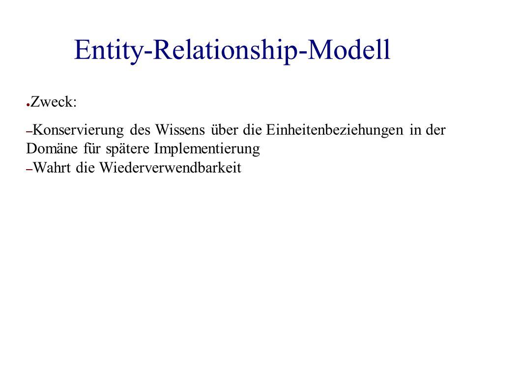 Entity-Relationship-Modell ● Zweck: – Konservierung des Wissens über die Einheitenbeziehungen in der Domäne für spätere Implementierung – Wahrt die Wiederverwendbarkeit
