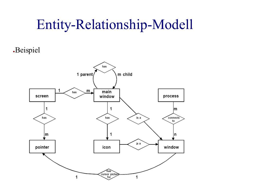 Entity-Relationship-Modell ● Beispiel