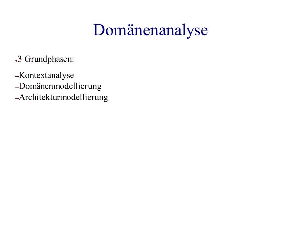 Domänenanalyse ● 3 Grundphasen: – Kontextanalyse – Domänenmodellierung – Architekturmodellierung