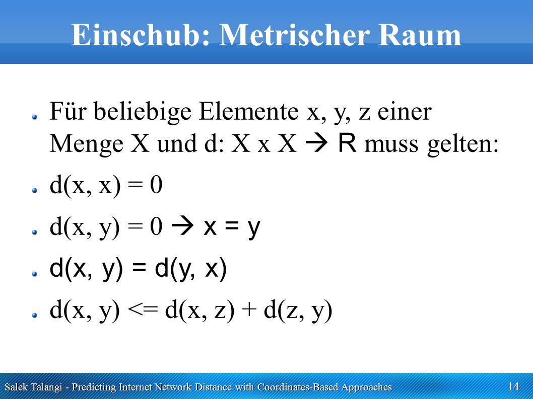 Salek Talangi - Predicting Internet Network Distance with Coordinates-Based Approaches 14 Einschub: Metrischer Raum Für beliebige Elemente x, y, z ein