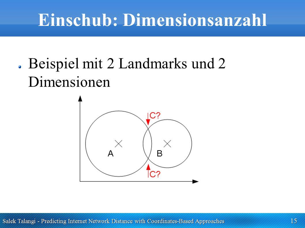 Salek Talangi - Predicting Internet Network Distance with Coordinates-Based Approaches 15 Einschub: Dimensionsanzahl Beispiel mit 2 Landmarks und 2 Di